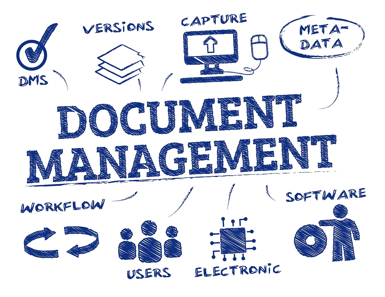smeup software scansione documentale