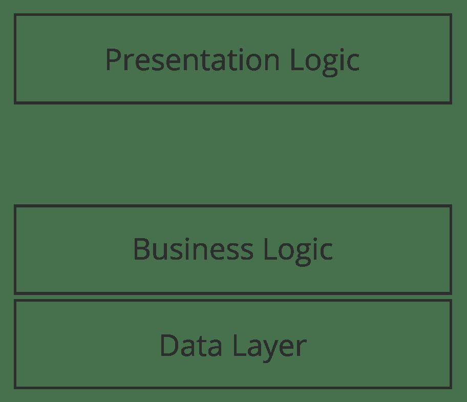 smeup-data-platform-vs-software-tradizionale